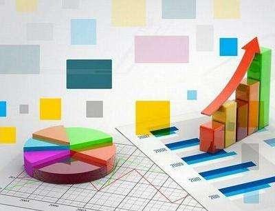 绩效考核财务指标的局限性
